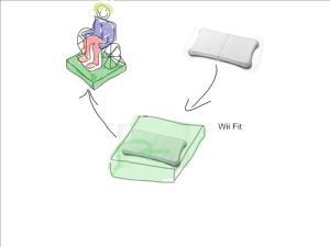 Kørestolsplatform med wii board